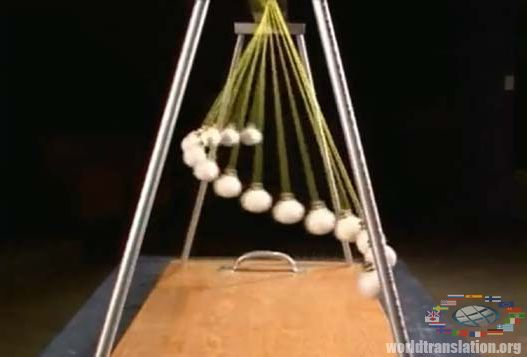 pendulum technique in psychology